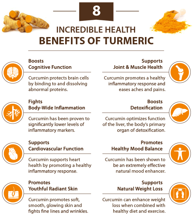 Incredible Health Benefits Of Turmeric Ingredient Infographic