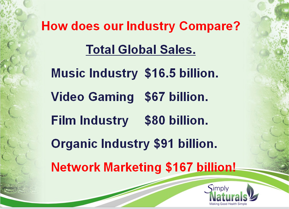 Network-Marketing-Business
